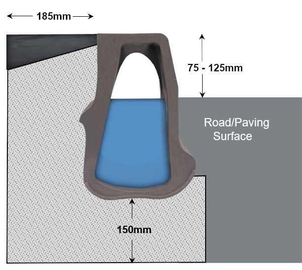 Drainage Kerb Large Flow Volume
