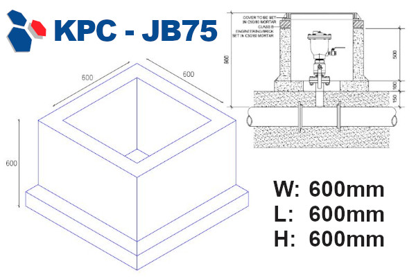junction box 75 drawing